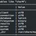 CentOS MySQL5.6 文字コード設定